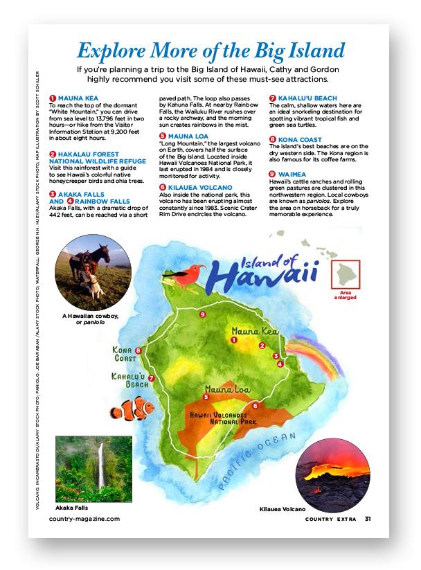 Hawaii2map_page